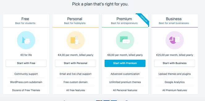 wordpress-select-a-plan